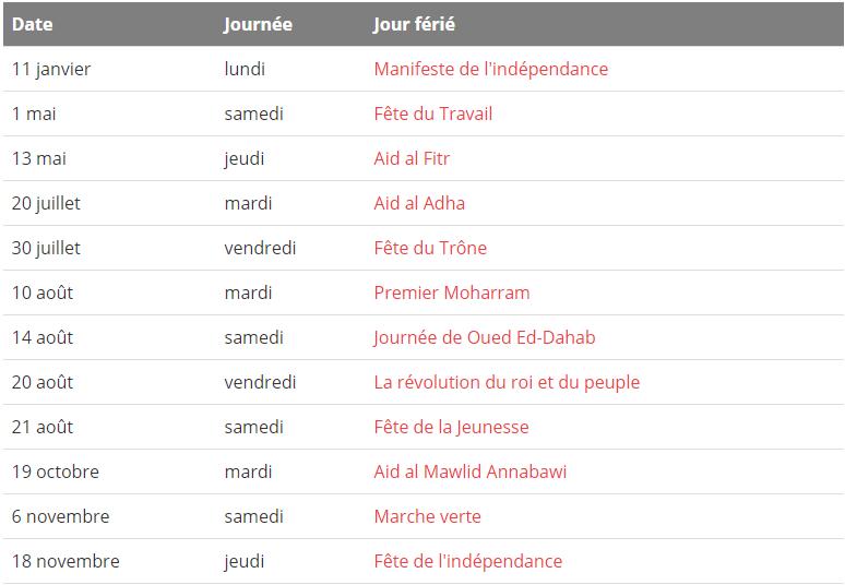 Jours fériés en Maroc 2021